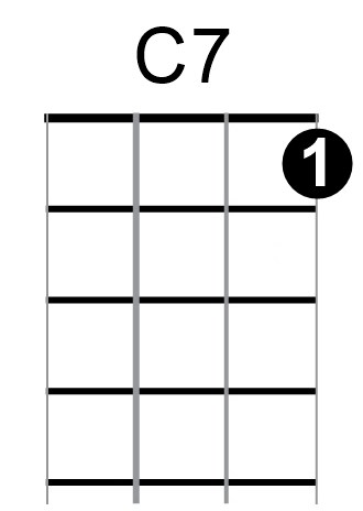 Ukulele : ukulele chords 1234 Ukulele Chords 1234 along with ...