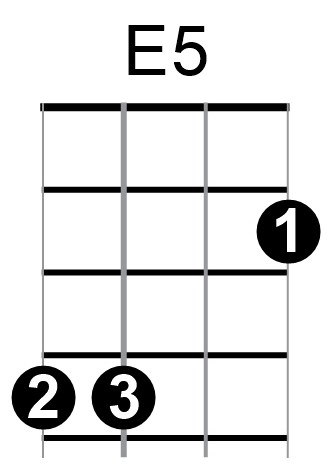 Ukuleles.org.uk - Options for playing an E Major chord